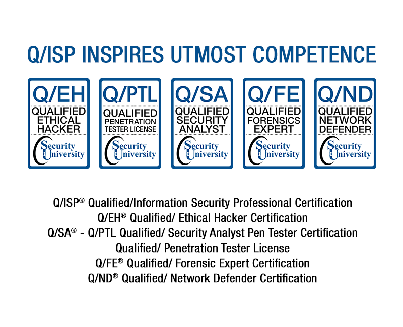 Security University - CISSP Training, CompTIA Security+ | Q/ISP ...